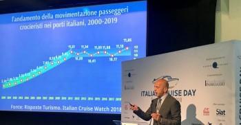 francesco-di-cesare_presentazione-nuova-edizione-italian-cruise-watch